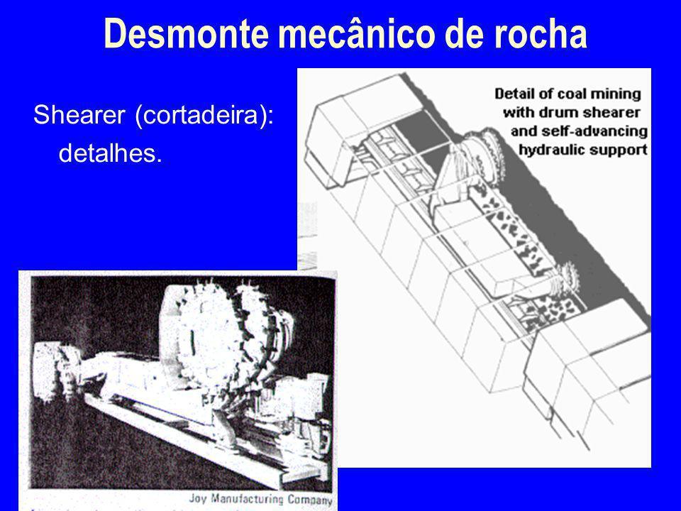 Desmonte mecânico de rocha