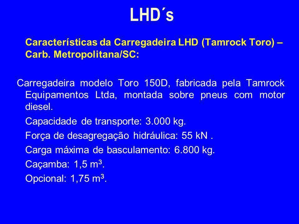 LHD´s 4/2/2017. Características da Carregadeira LHD (Tamrock Toro) – Carb. Metropolitana/SC: