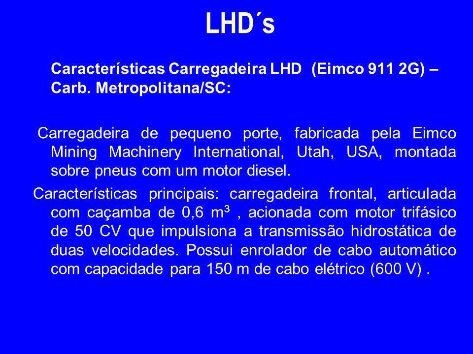 LHD´s 4/2/2017. Características Carregadeira LHD (Eimco 911 2G) – Carb. Metropolitana/SC:
