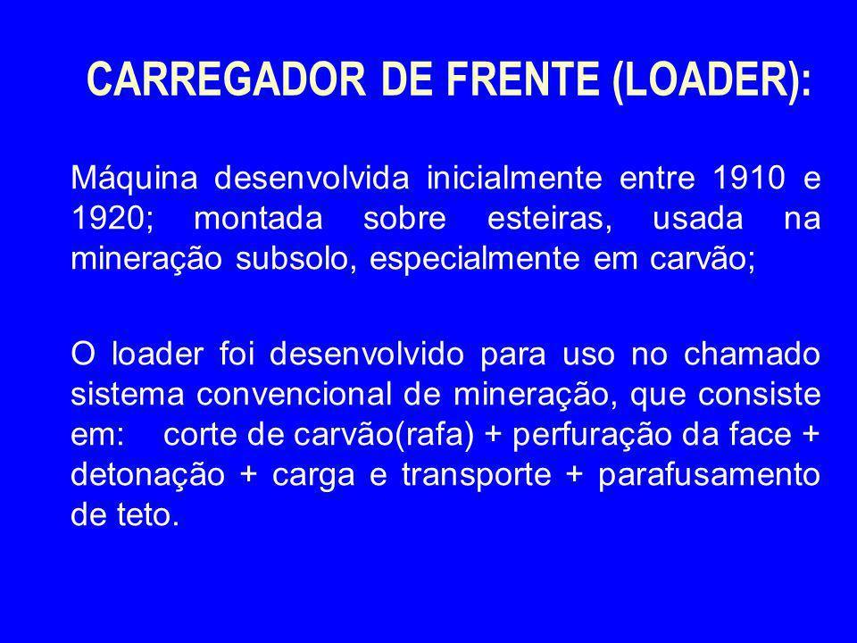 CARREGADOR DE FRENTE (LOADER):