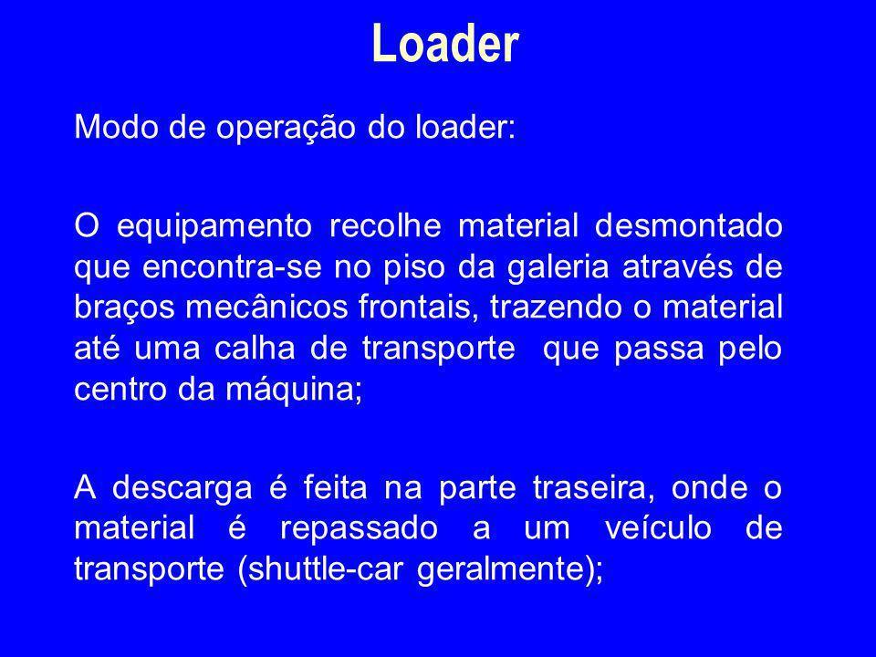 Loader Modo de operação do loader: