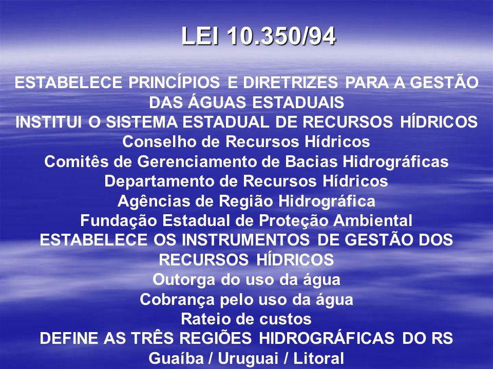 LEI 10.350/94 ESTABELECE PRINCÍPIOS E DIRETRIZES PARA A GESTÃO DAS ÁGUAS ESTADUAIS. INSTITUI O SISTEMA ESTADUAL DE RECURSOS HÍDRICOS.