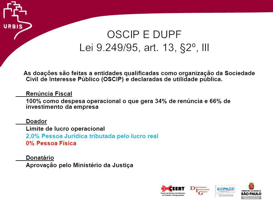 OSCIP E DUPF Lei 9.249/95, art. 13, §2º, III