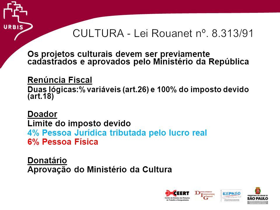 CULTURA - Lei Rouanet nº. 8.313/91