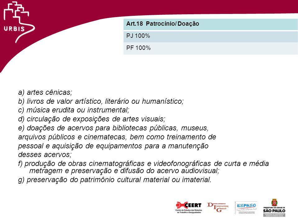 Art.18 Patrocínio/ Doação