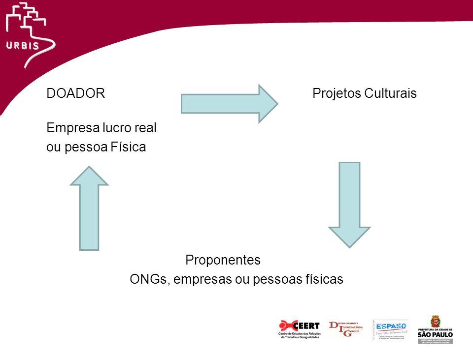 DOADOR Projetos Culturais Empresa lucro real ou pessoa Física Proponentes ONGs, empresas ou pessoas físicas