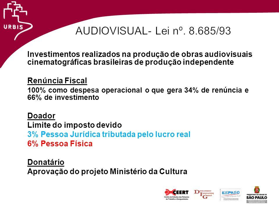 AUDIOVISUAL- Lei nº. 8.685/93 Investimentos realizados na produção de obras audiovisuais cinematográficas brasileiras de produção independente.
