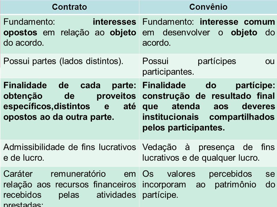 Fundamento: interesses opostos em relação ao objeto do acordo.