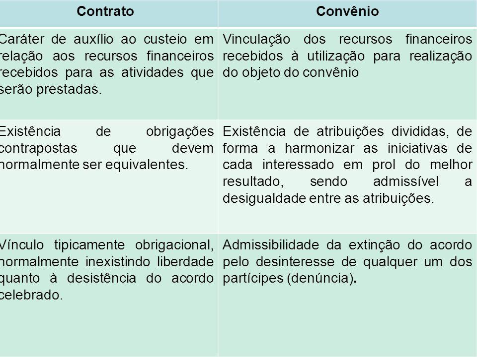 Contrato Convênio. Caráter de auxílio ao custeio em relação aos recursos financeiros recebidos para as atividades que serão prestadas.