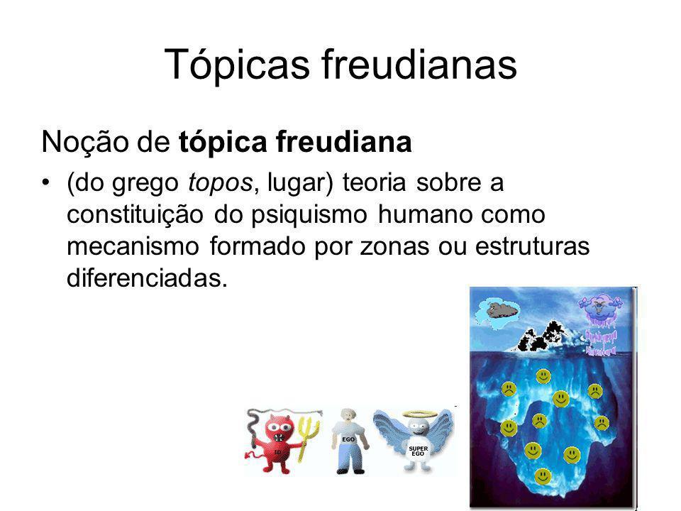 Tópicas freudianas Noção de tópica freudiana