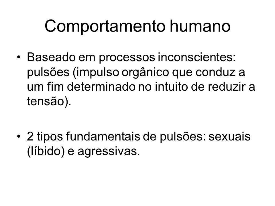 Comportamento humano Baseado em processos inconscientes: pulsões (impulso orgânico que conduz a um fim determinado no intuito de reduzir a tensão).