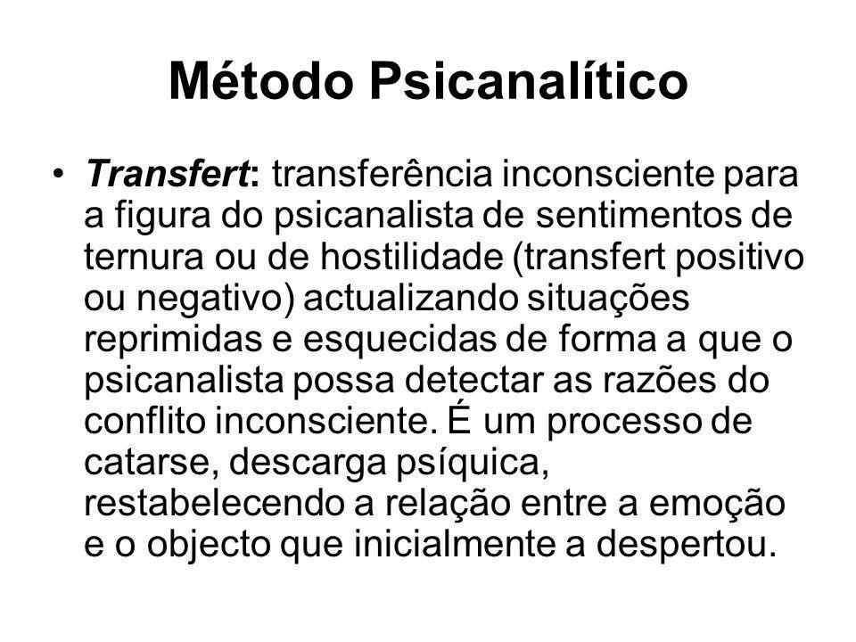 Método Psicanalítico