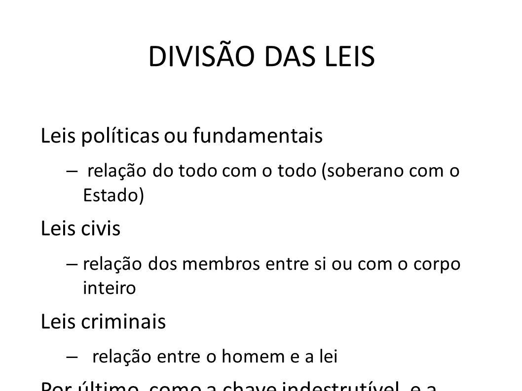 DIVISÃO DAS LEIS Leis políticas ou fundamentais Leis civis