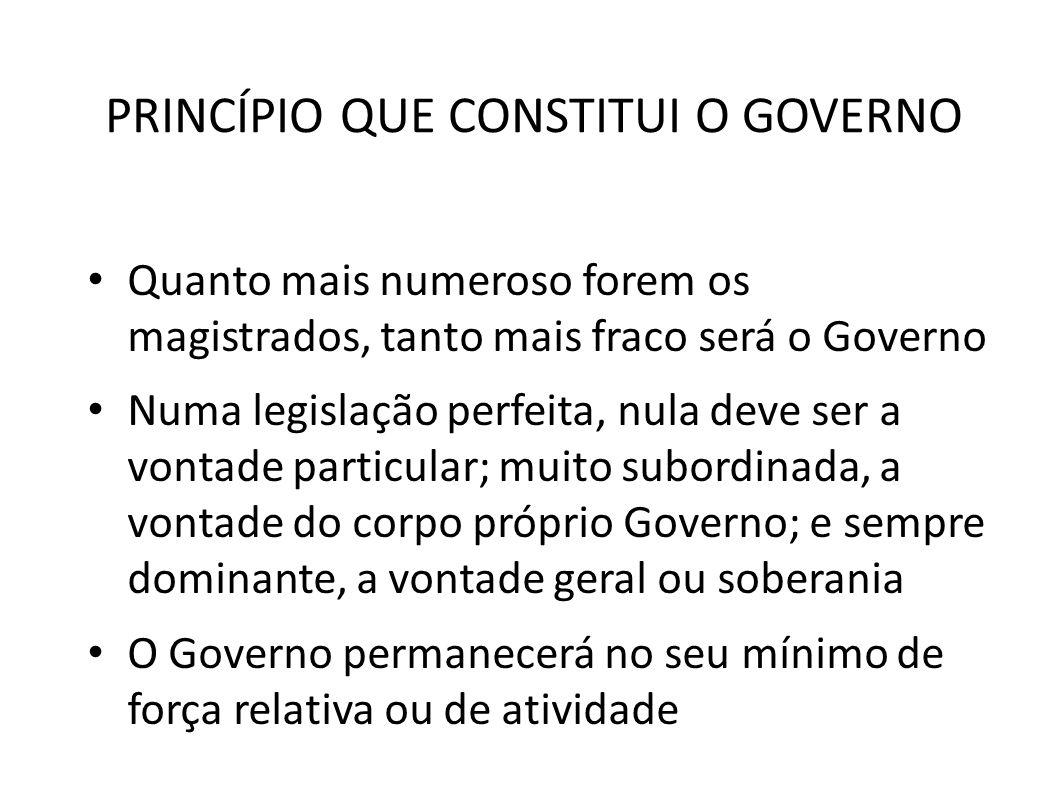 PRINCÍPIO QUE CONSTITUI O GOVERNO