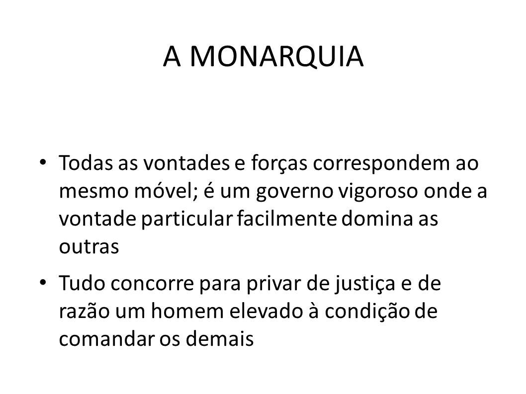 A MONARQUIA Todas as vontades e forças correspondem ao mesmo móvel; é um governo vigoroso onde a vontade particular facilmente domina as outras.