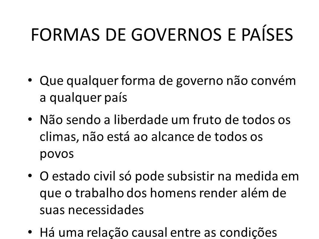FORMAS DE GOVERNOS E PAÍSES