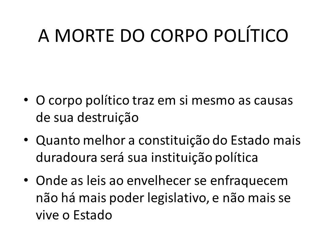 A MORTE DO CORPO POLÍTICO