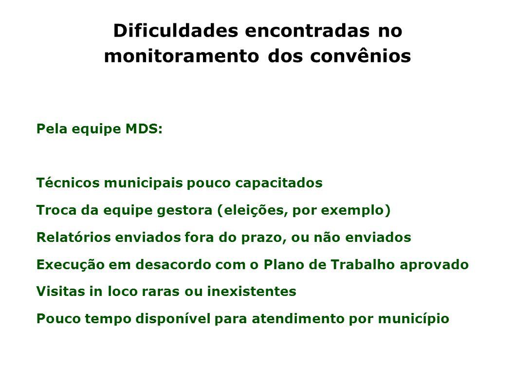 Dificuldades encontradas no monitoramento dos convênios