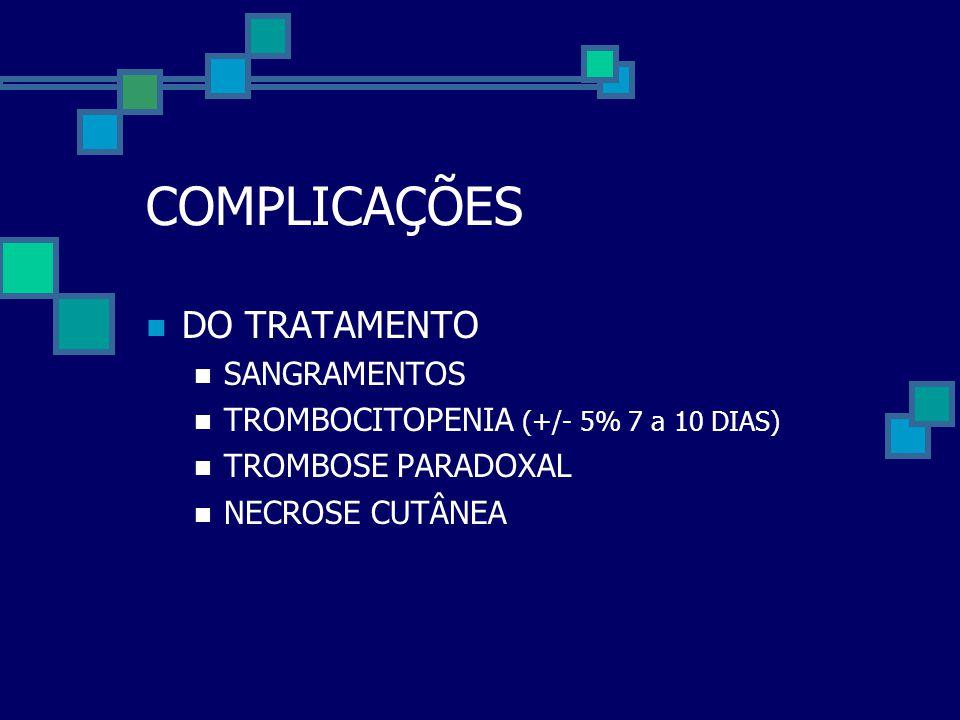 COMPLICAÇÕES DO TRATAMENTO SANGRAMENTOS