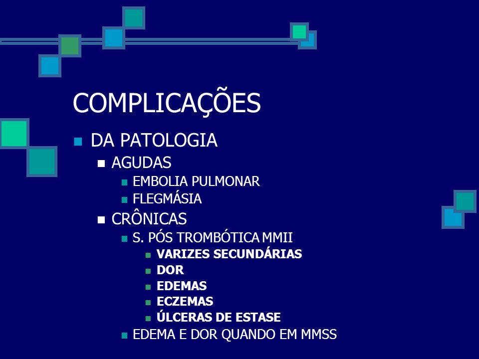 COMPLICAÇÕES DA PATOLOGIA AGUDAS CRÔNICAS EMBOLIA PULMONAR FLEGMÁSIA
