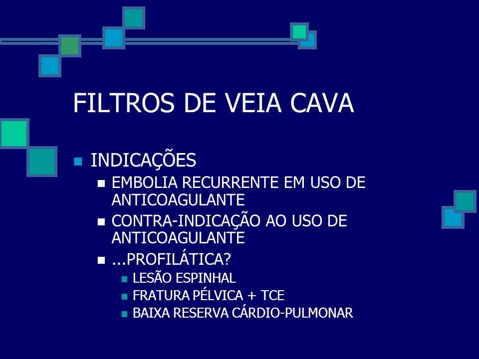 FILTROS DE VEIA CAVA INDICAÇÕES