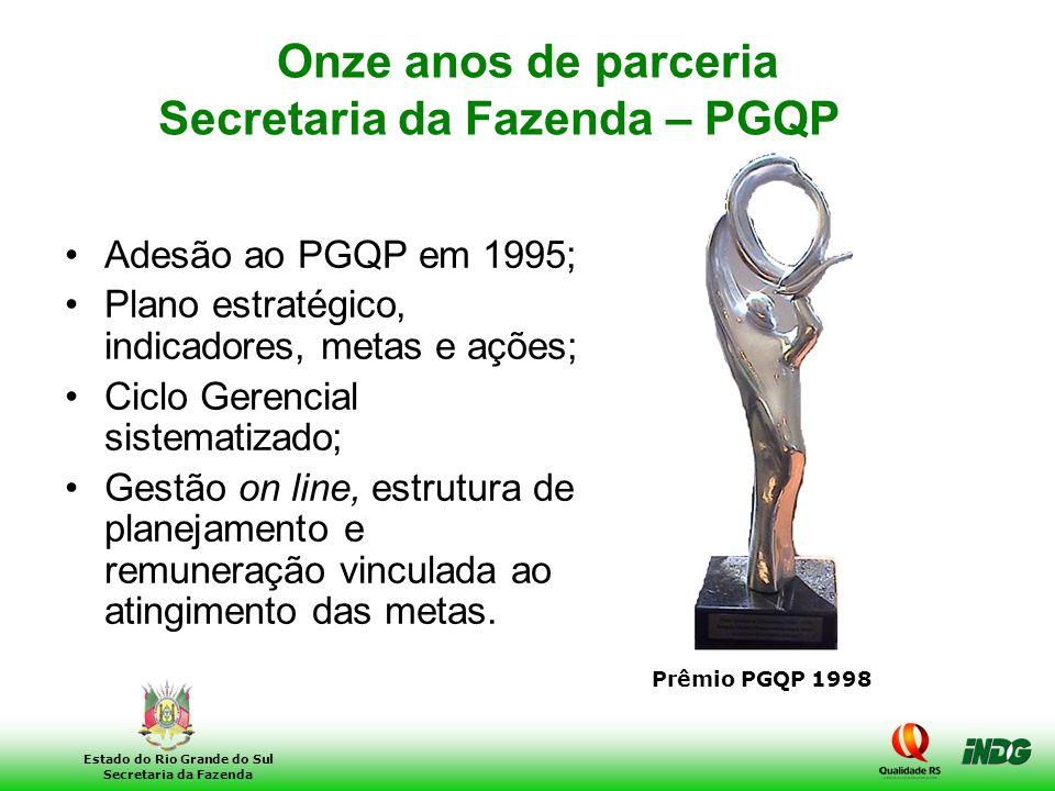 Onze anos de parceria Secretaria da Fazenda – PGQP