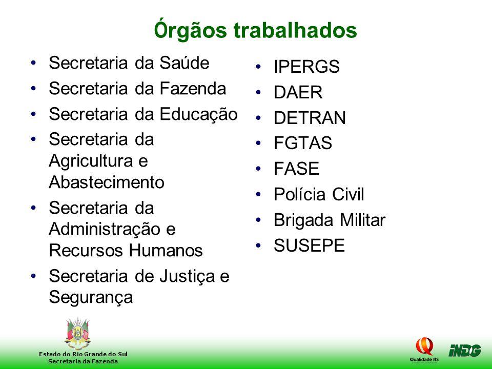 Órgãos trabalhados Secretaria da Saúde IPERGS Secretaria da Fazenda