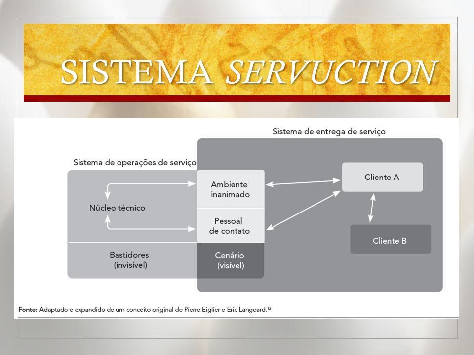 SISTEMA SERVUCTION