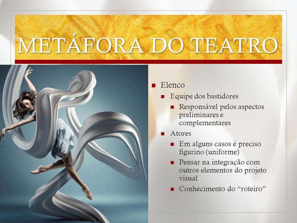 METÁFORA DO TEATRO Elenco Equipe dos bastidores