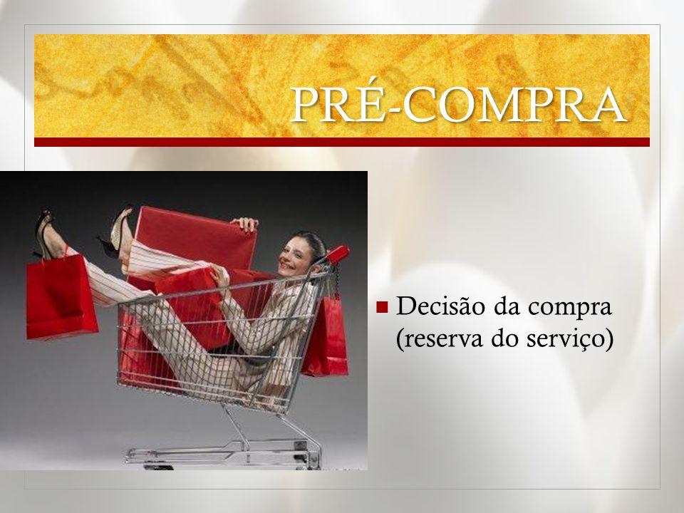 PRÉ-COMPRA Decisão da compra (reserva do serviço)