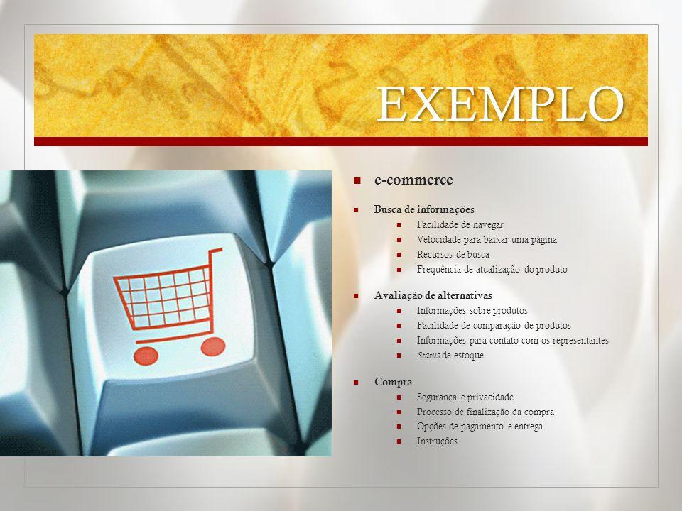 EXEMPLO e-commerce Busca de informações Avaliação de alternativas