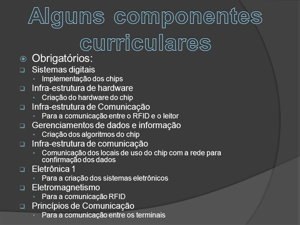 Alguns componentes curriculares