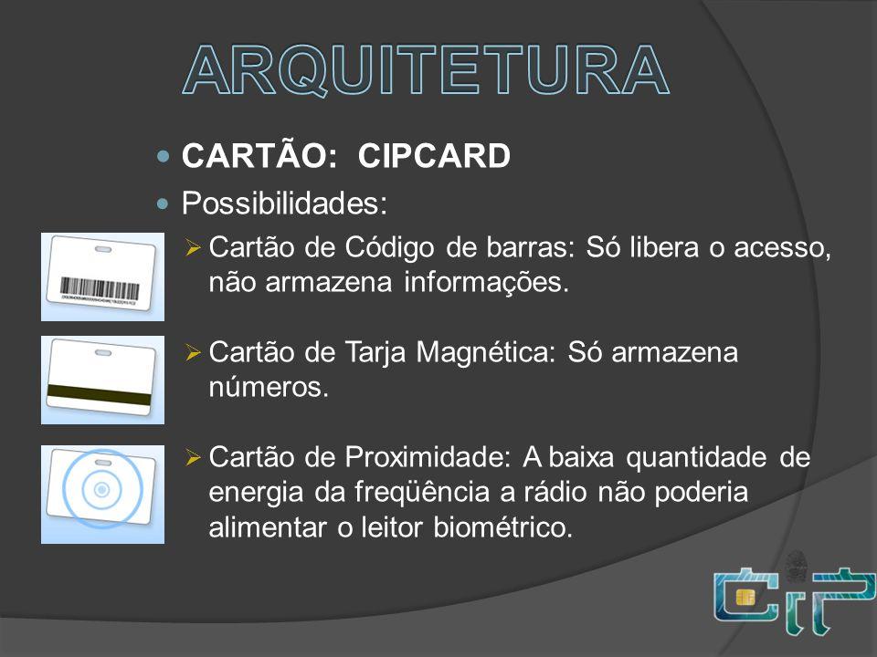 ARQUITETURA CARTÃO: CIPCARD Possibilidades: