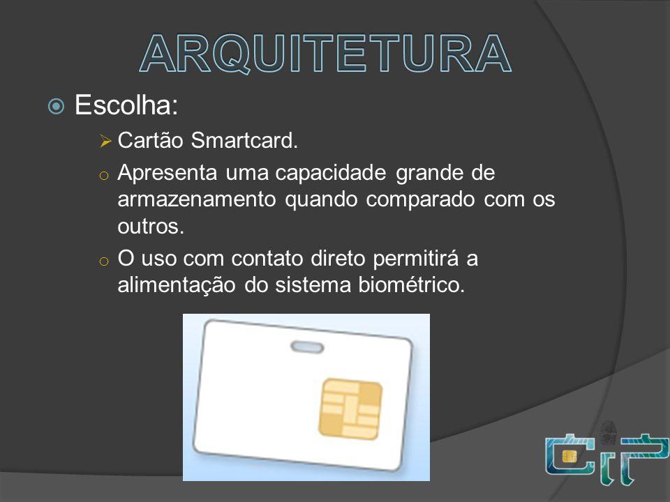 ARQUITETURA Escolha: Cartão Smartcard.