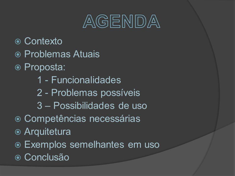 AGENDA Contexto Problemas Atuais Proposta: 1 - Funcionalidades
