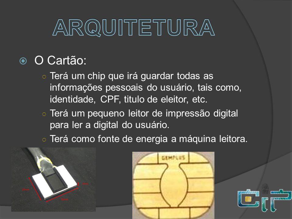 ARQUITETURA O Cartão: Terá um chip que irá guardar todas as informações pessoais do usuário, tais como, identidade, CPF, titulo de eleitor, etc.