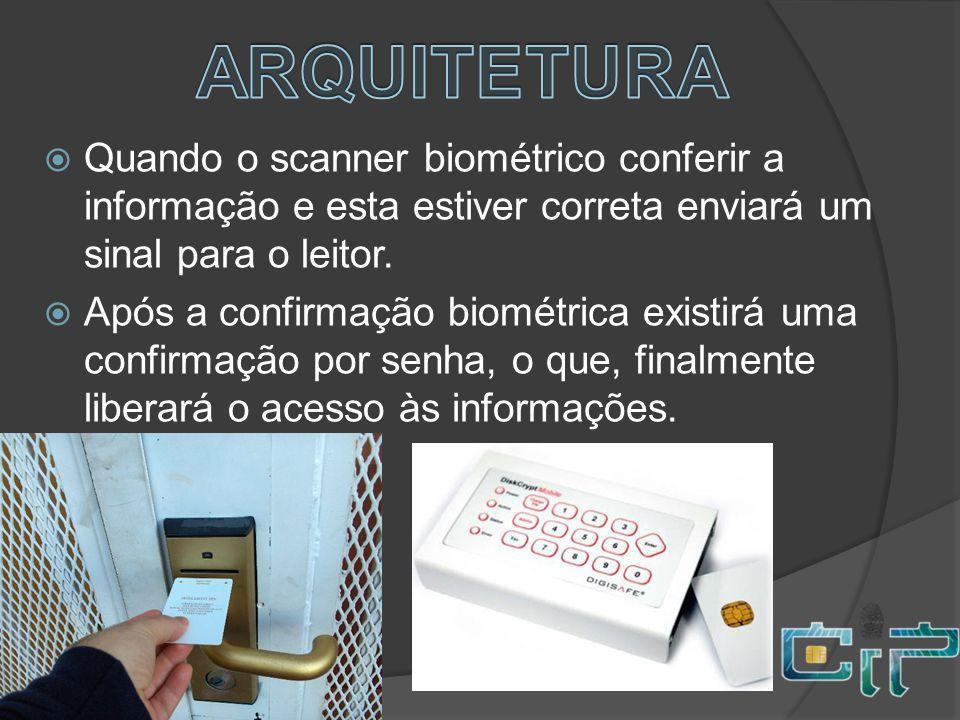 ARQUITETURA Quando o scanner biométrico conferir a informação e esta estiver correta enviará um sinal para o leitor.