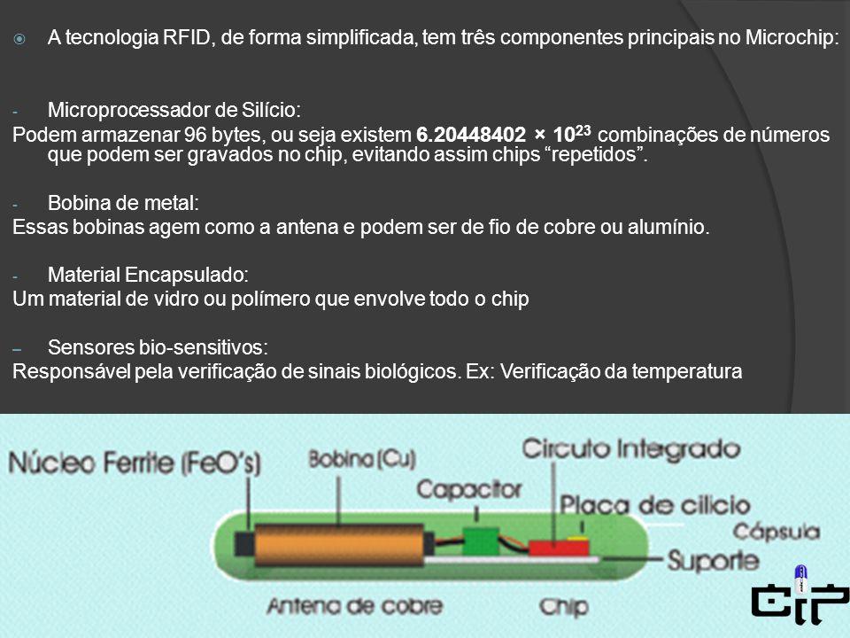 A tecnologia RFID, de forma simplificada, tem três componentes principais no Microchip: