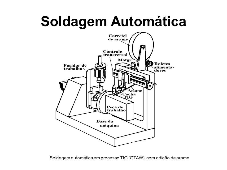 Soldagem Automática Soldagem automática em processo TIG (GTAW), com adição de arame