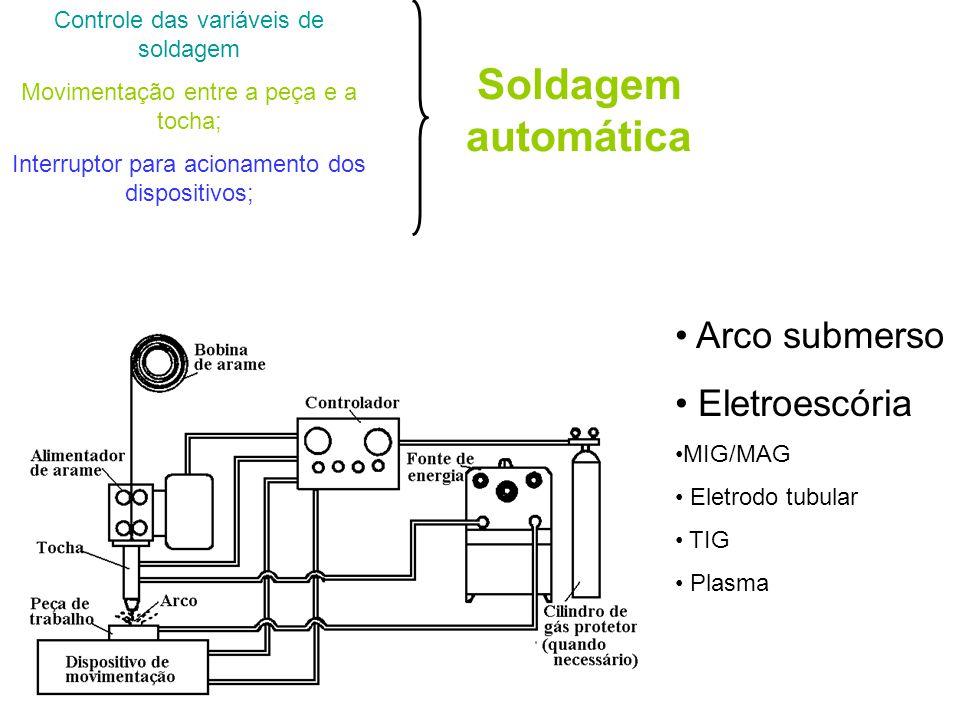 Soldagem automática Arco submerso Eletroescória