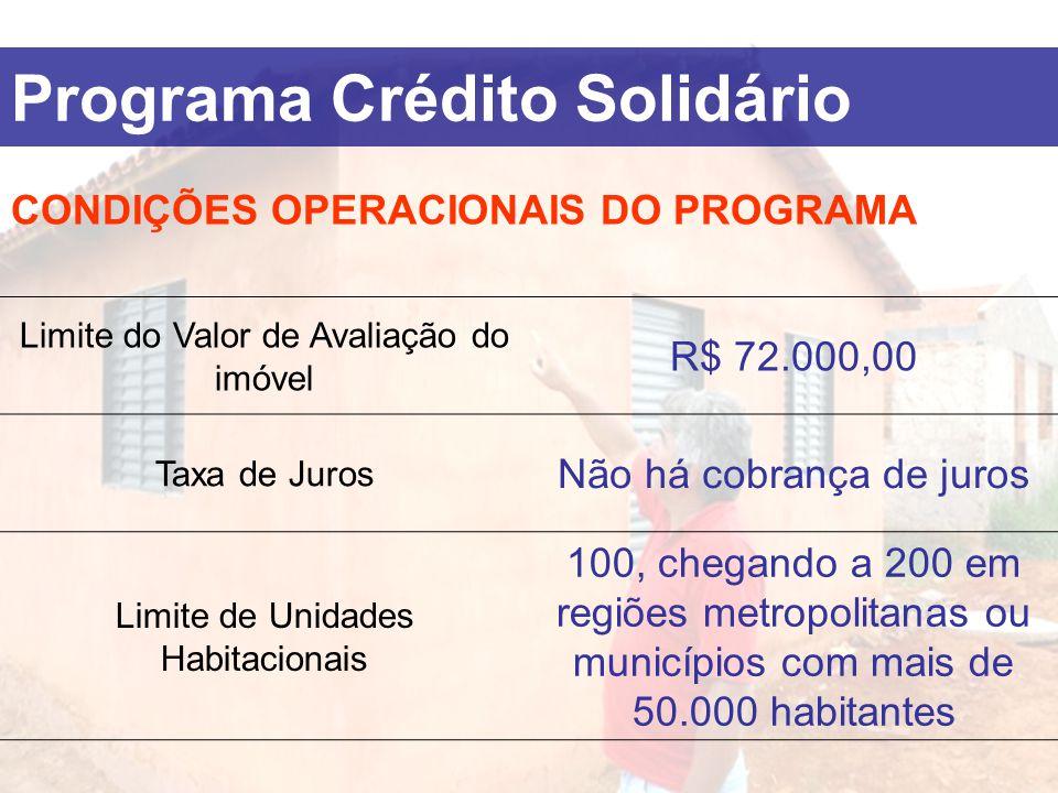 Programa Crédito Solidário