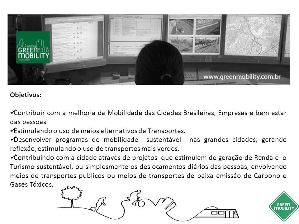 Objetivos: Contribuir com a melhoria da Mobilidade das Cidades Brasileiras, Empresas e bem estar das pessoas.