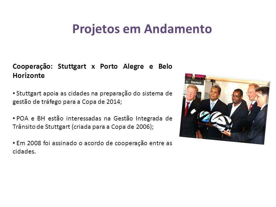 Projetos em Andamento Cooperação: Stuttgart x Porto Alegre e Belo Horizonte.