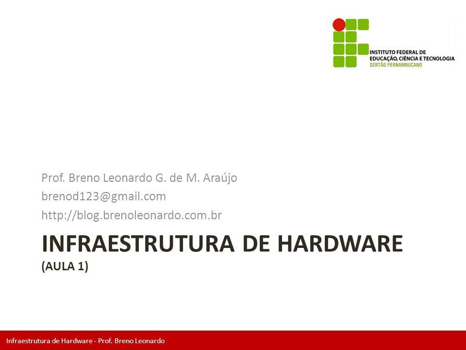 Infraestrutura de hardware (Aula 1)