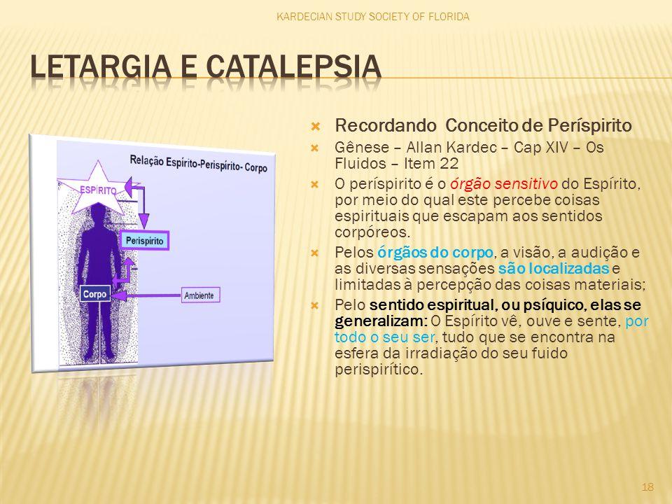 Letargia e catalepsia Recordando Conceito de Períspirito