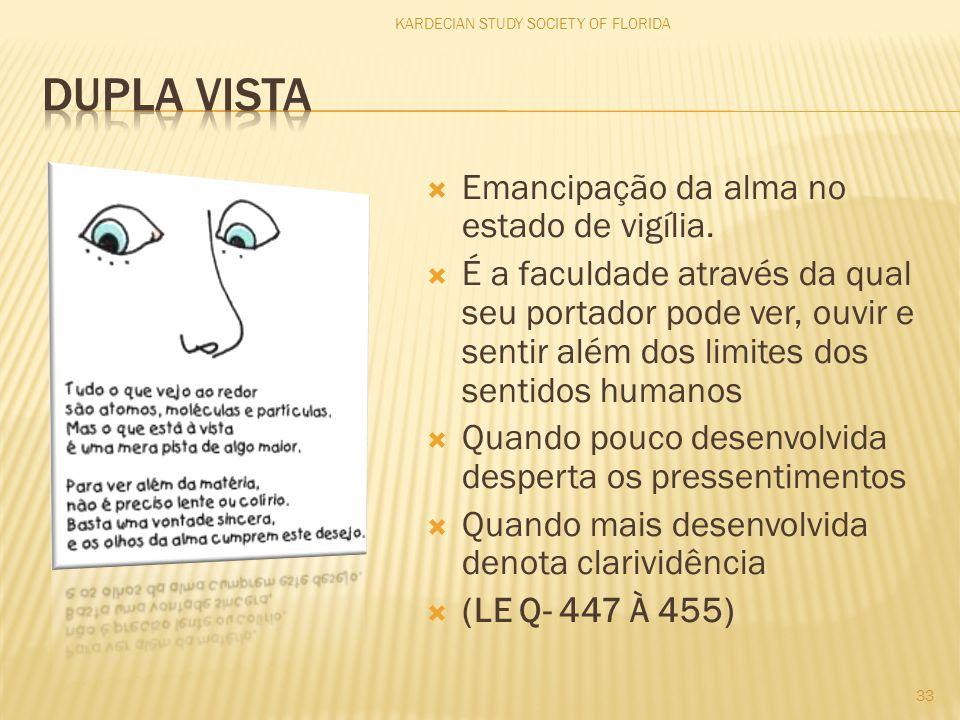 DUPLA VISTA Emancipação da alma no estado de vigília.