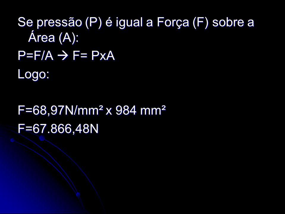 Se pressão (P) é igual a Força (F) sobre a Área (A):