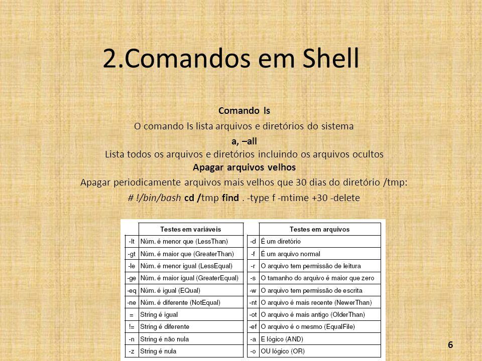 2.Comandos em Shell Comando ls