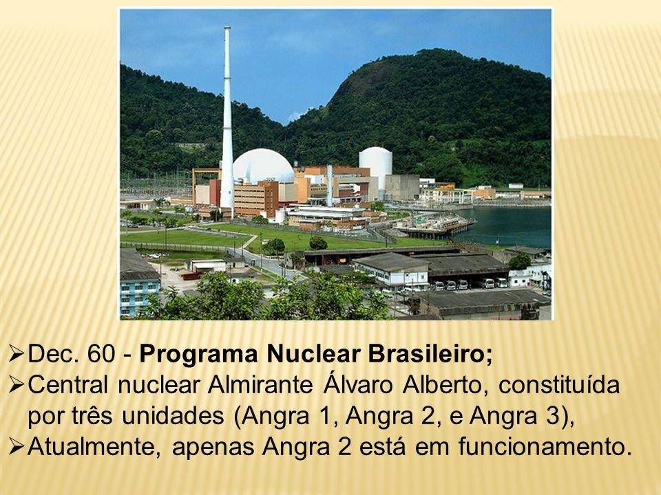 Dec. 60 - Programa Nuclear Brasileiro;