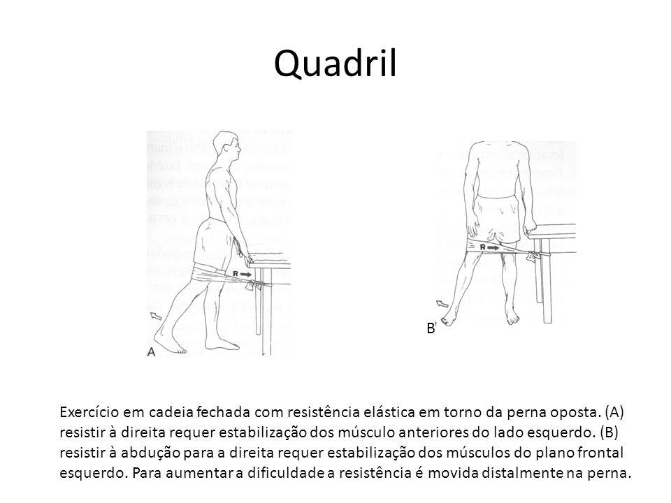 Quadril B.